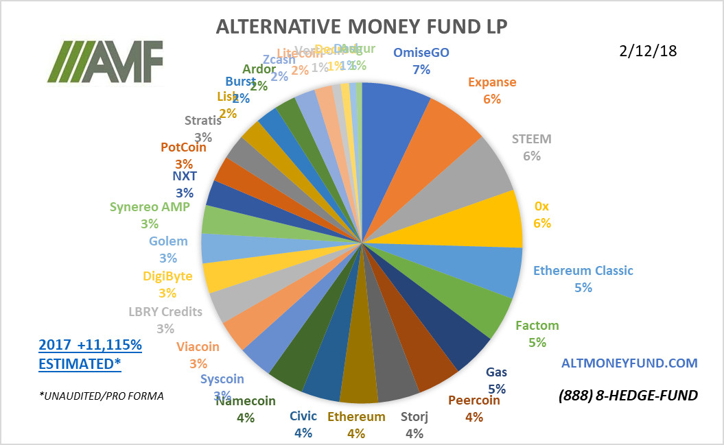 alt money fund